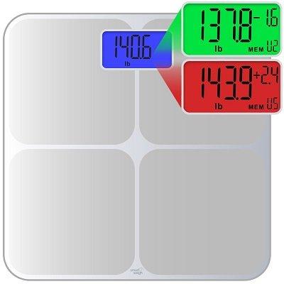 Recensione Bilancia pesapersone Smart Weigh SMS500