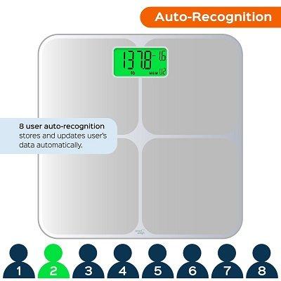 fino a 8 utenti per la Smart Weigh SMS500 IMG 5