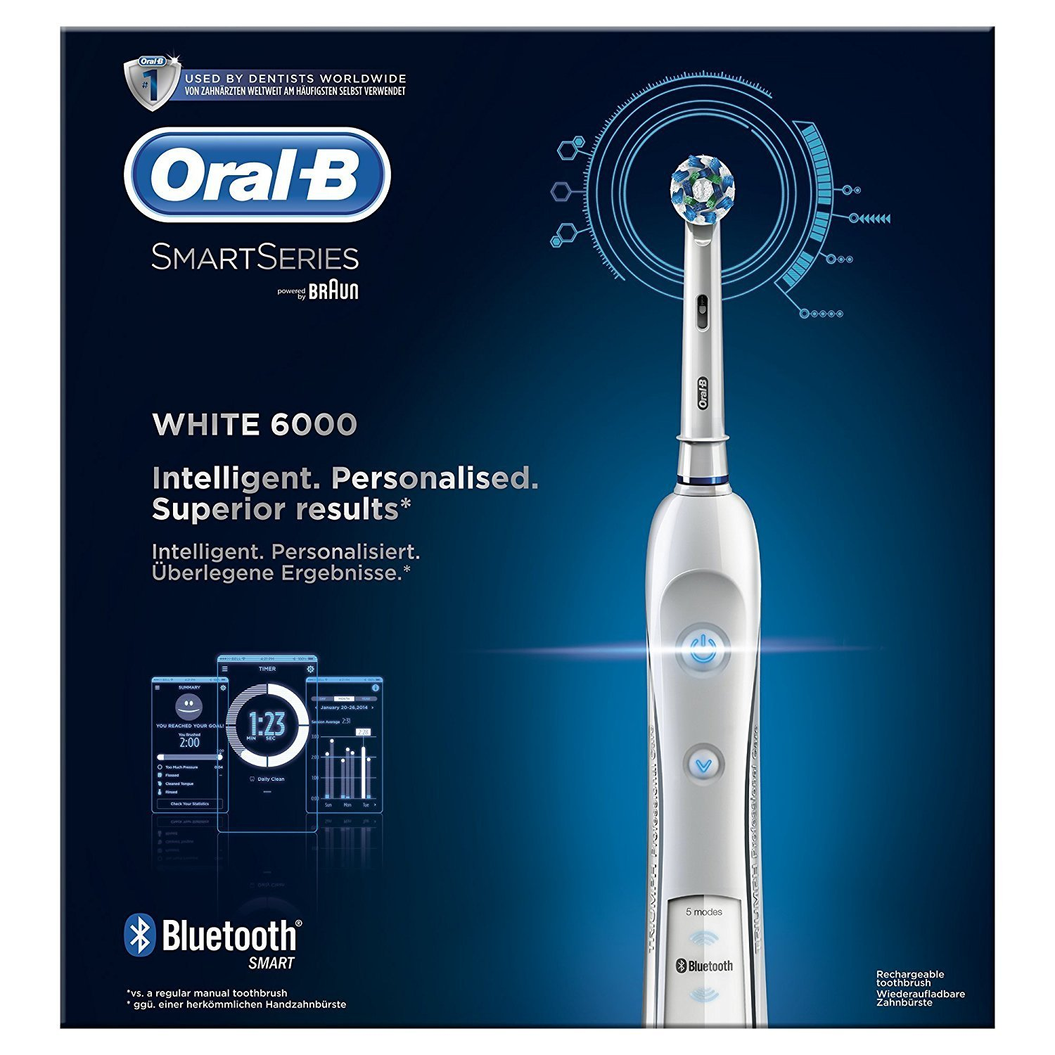 Spazzolino elettrico Oral-B CrossAction PRO 6000 con Bluetooth 4 IMG 4