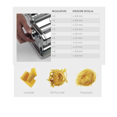 Atlas 150 Cromo Pasta IMG 3