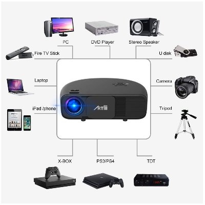 Videoproiettore Artlii Led Lcd Full HD portatile compatibilità IMG 4