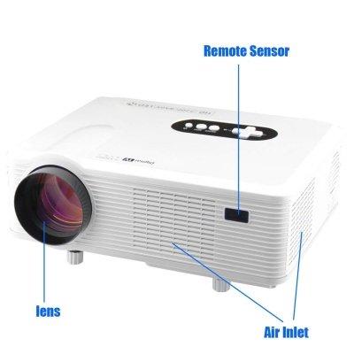 Videoproiettore Excelvan 3000 Lumens HD LED struttura IMG 2