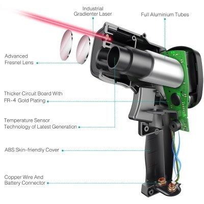 termometro a infrarossi surpeer accessori IMG 1