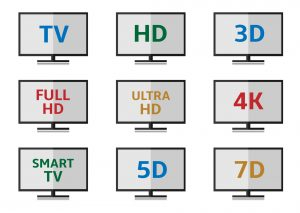risoluzione TV